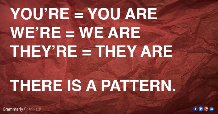 You're = you are. There's a pattern.