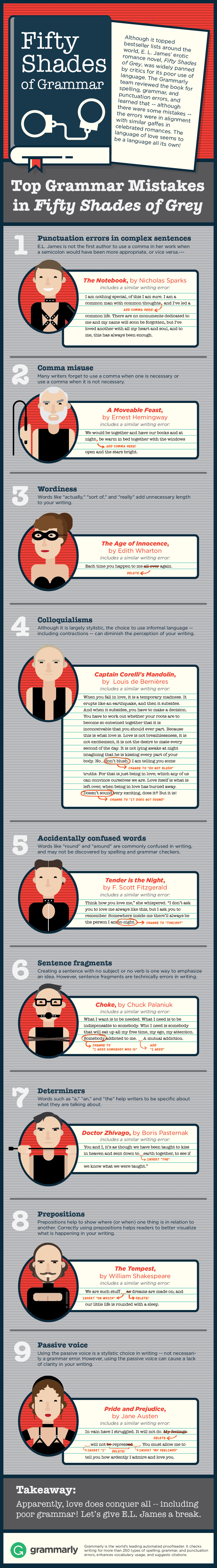 Grammarly: Fifty Shades of Grammar