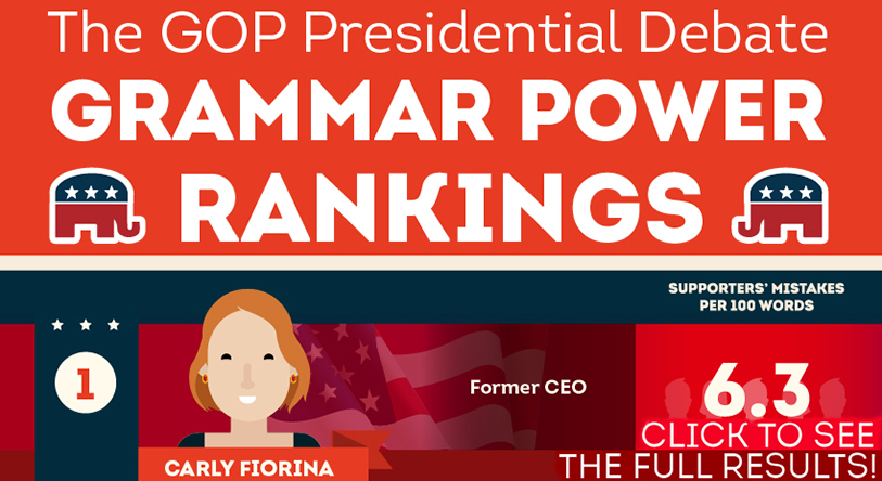 GOP Grammar Power Rankings Thumb