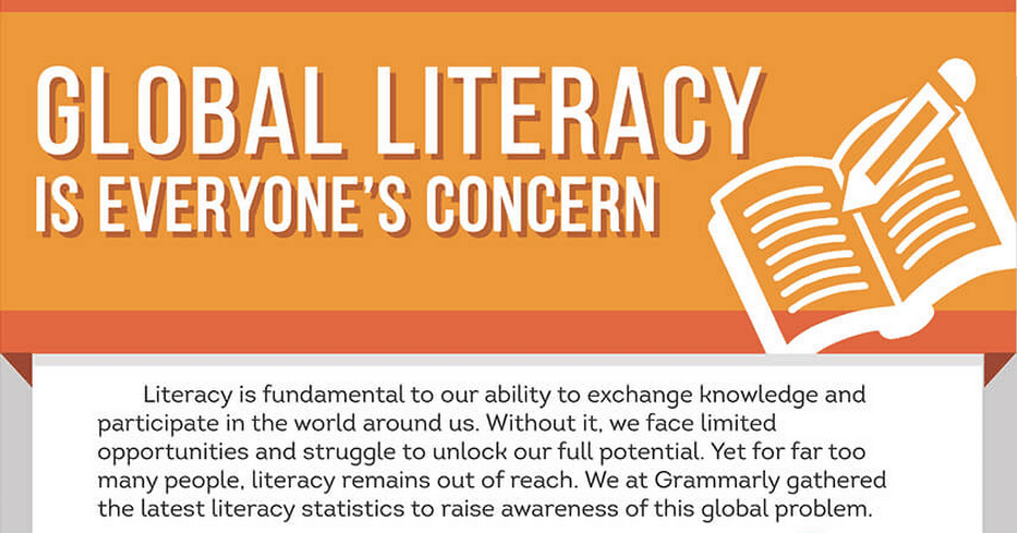Global Literacy Infographic Header