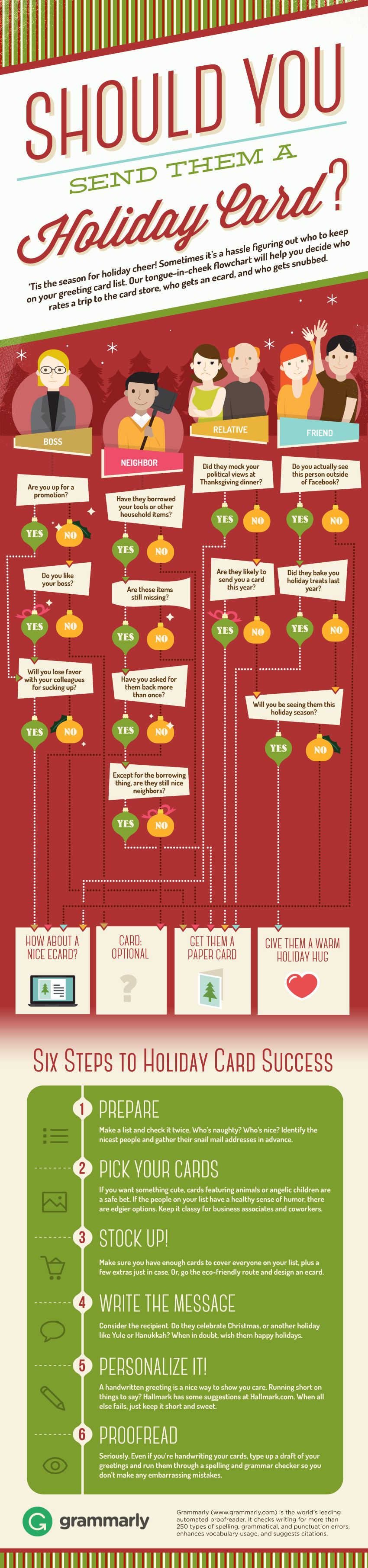 Should you send them a holiday card infographic 2