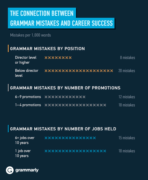 grammar and careers infographic