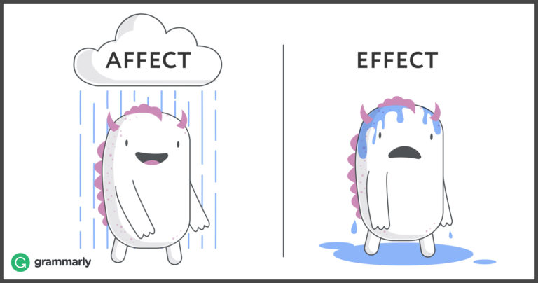 Image result for affect vs effect