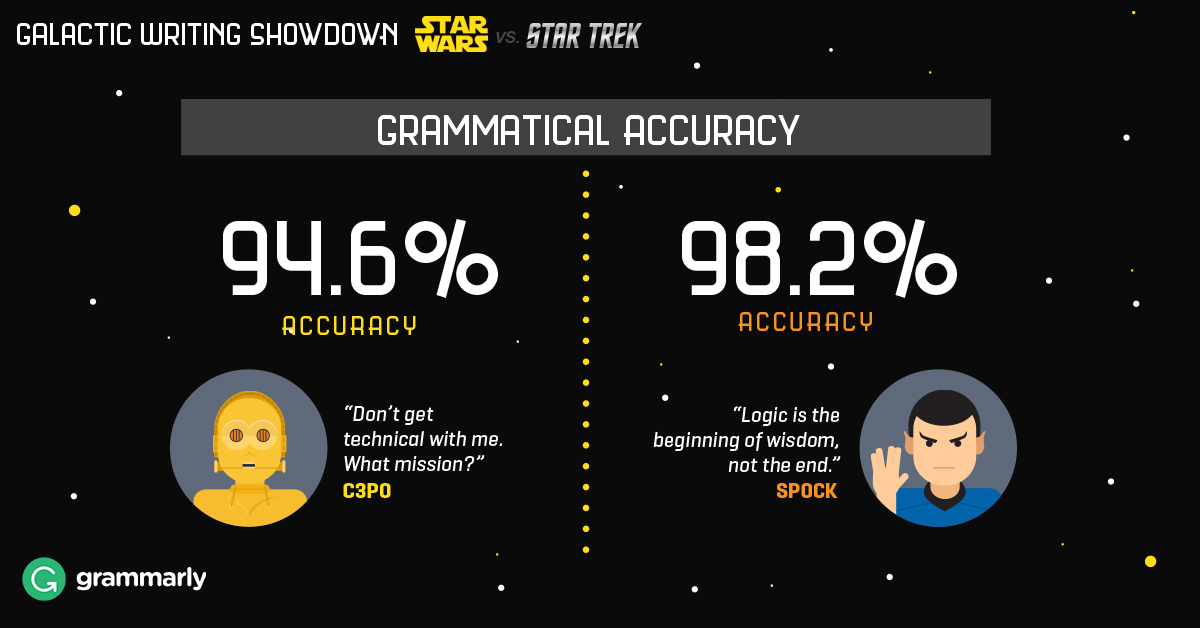 Star Wars vs  Star Trek: You Can't