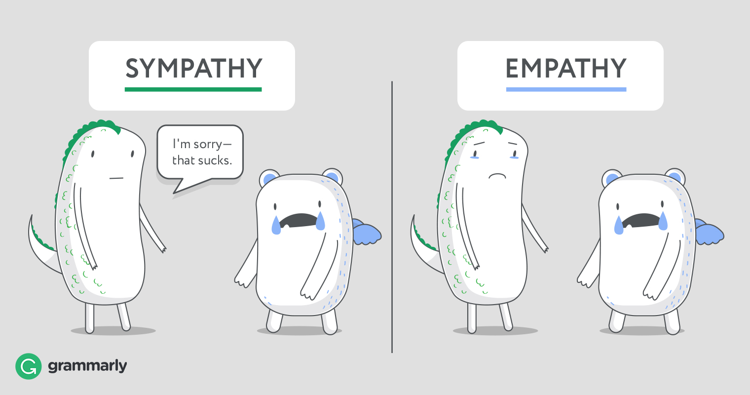 Empathy vs  Sympathy—Learn the Difference | Grammarly