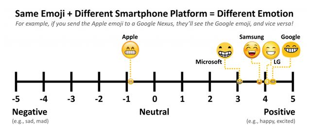 How to Emoji at Work: A Guide | Grammarly Blog