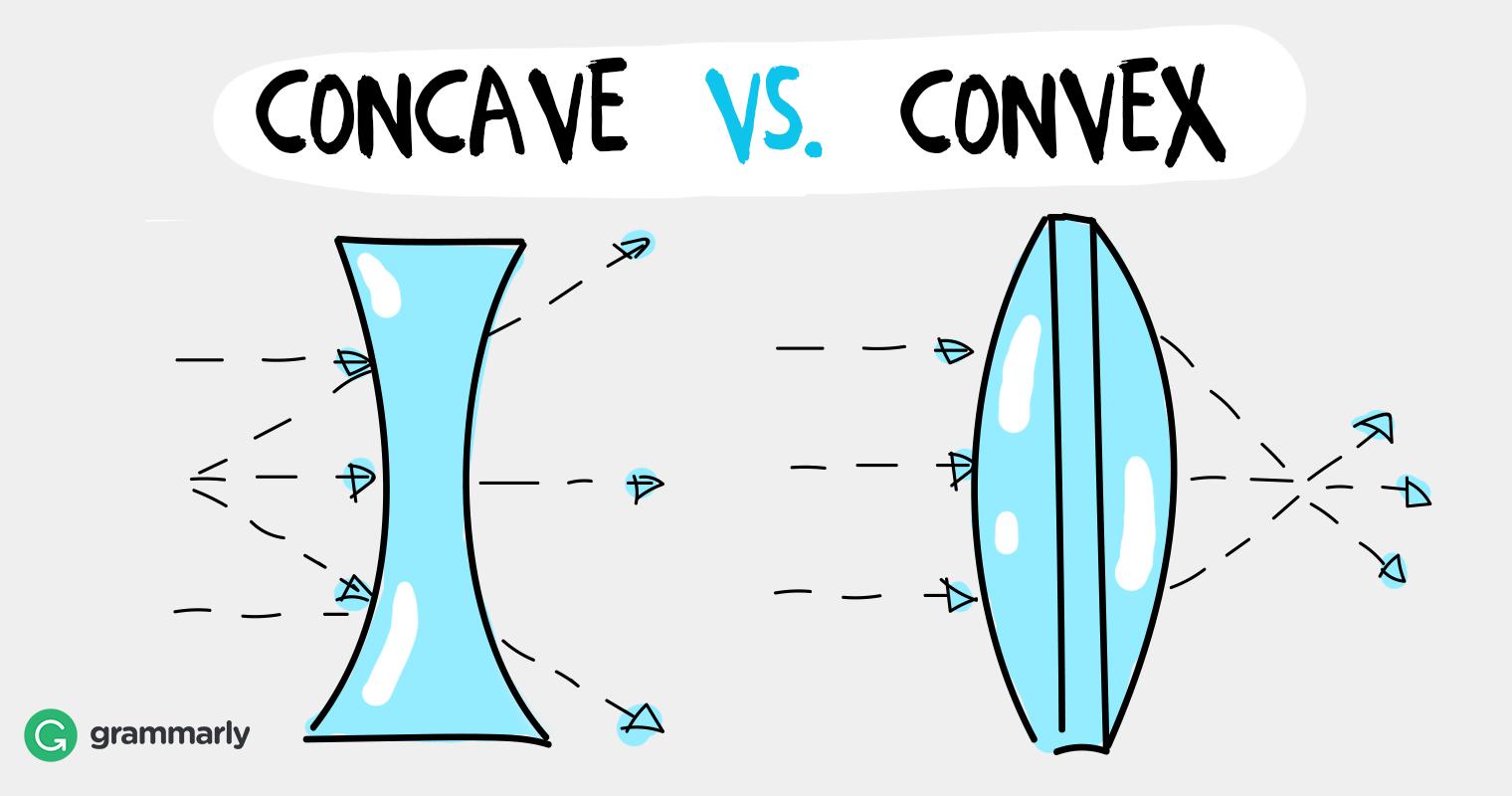 Concave vs. Convex image