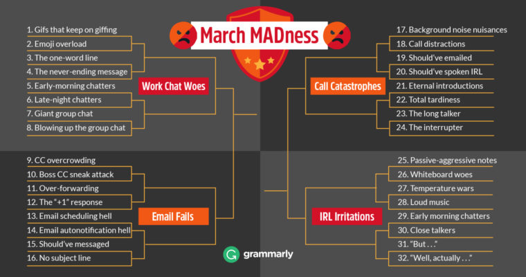 Will You Join Us for March MADness?
