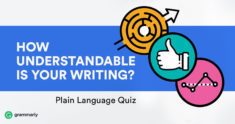Quiz: How Understandable Is Your Writing?