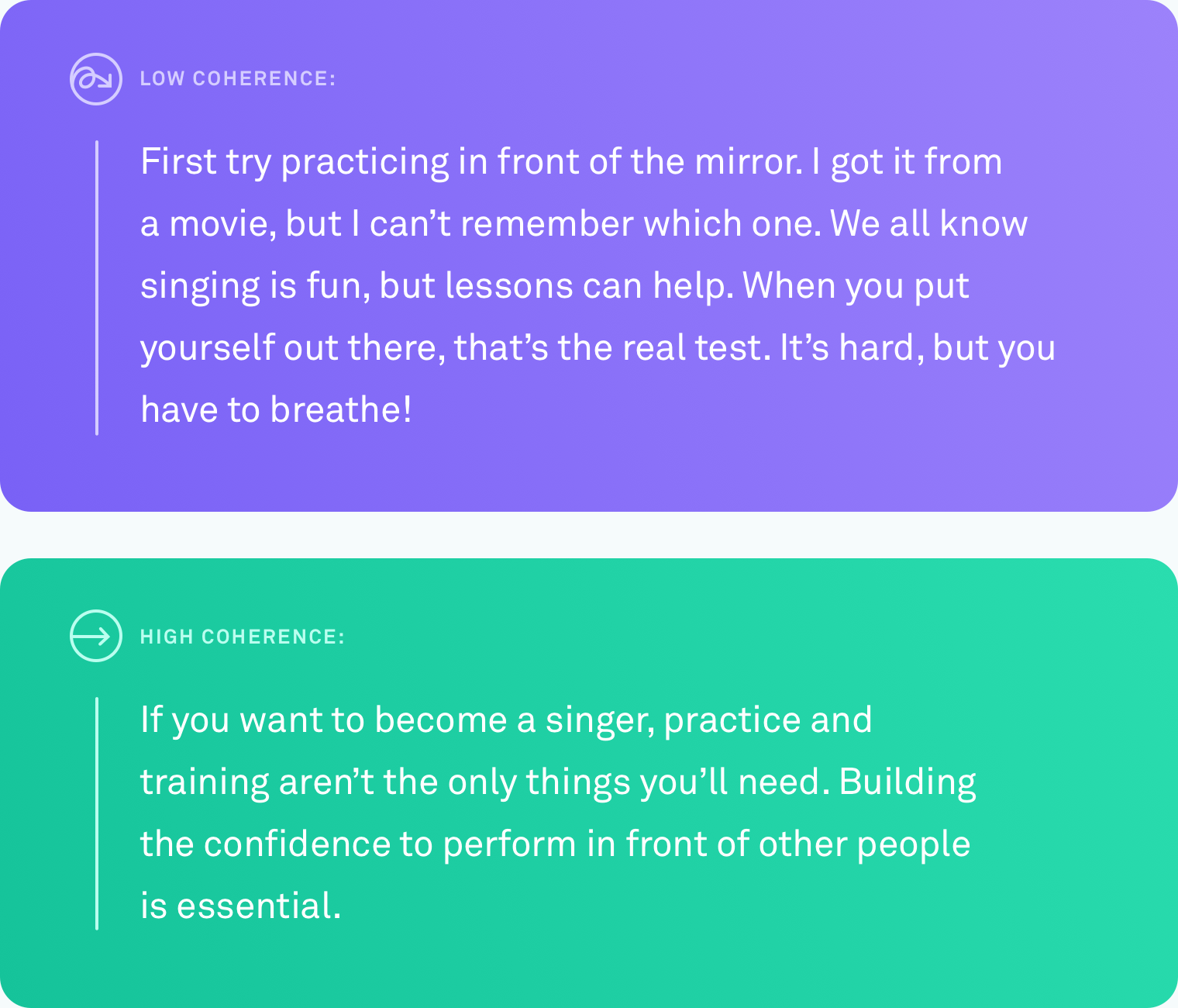 Under The Hood At Grammarly Detecting Disorganized Writing With Ai Found This One To Be Easiest Follow Writer Doesnt Veer Off Topic Different Points Are Connected By Transitions Text Is Easy From Beginning End