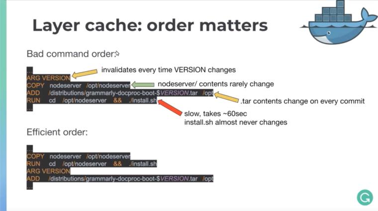 Docker command order image