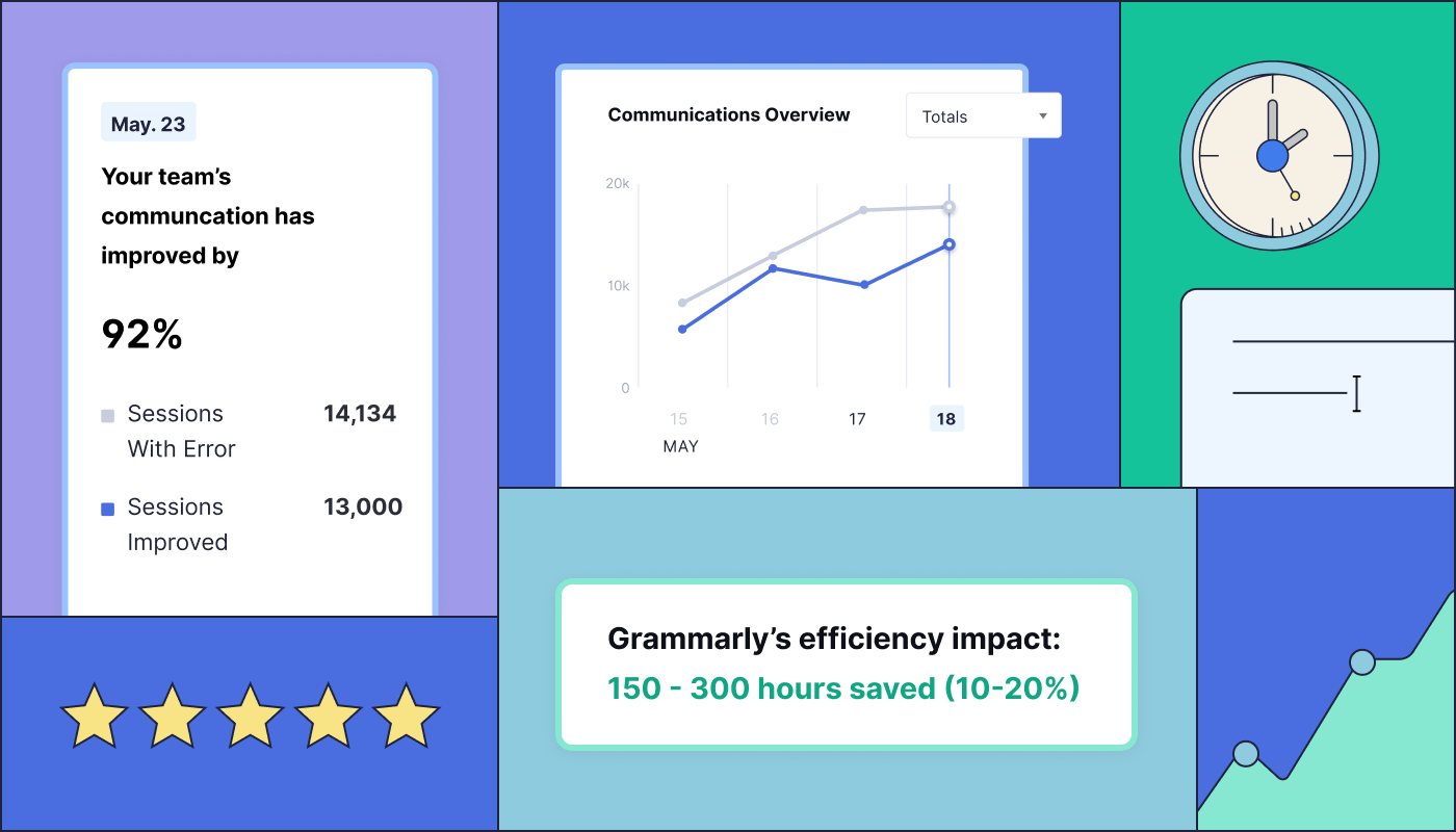 Grammarly Business Launches New Analytics and Account Permissions