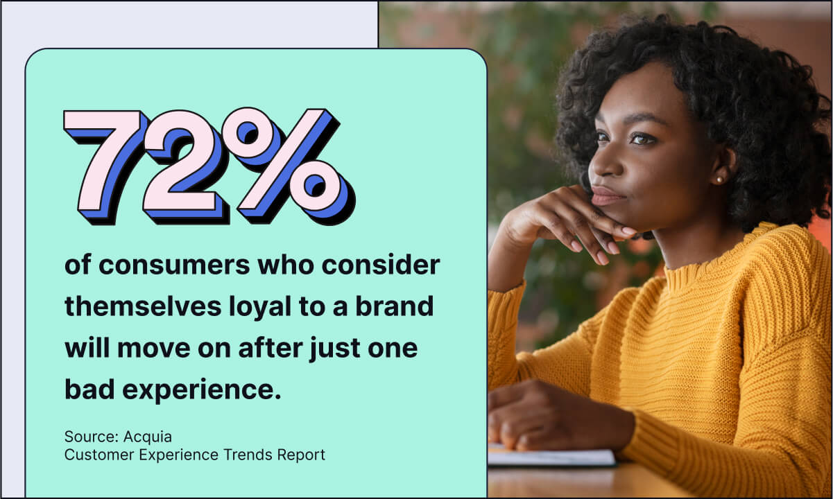 The Growing Impact of Business Communication: The Customer Experience