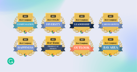 Grammarly Wins Big with Comparably Awards